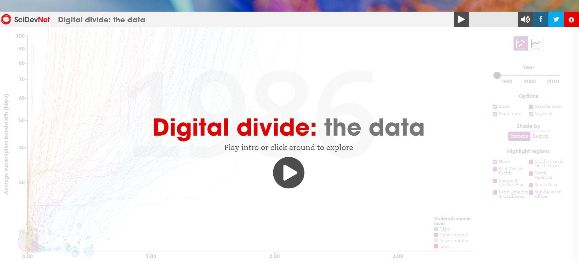Information Visualization Award for Digital Divide interactive
