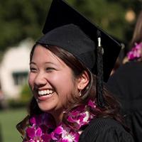 Undergraduate Preparation for Grad School